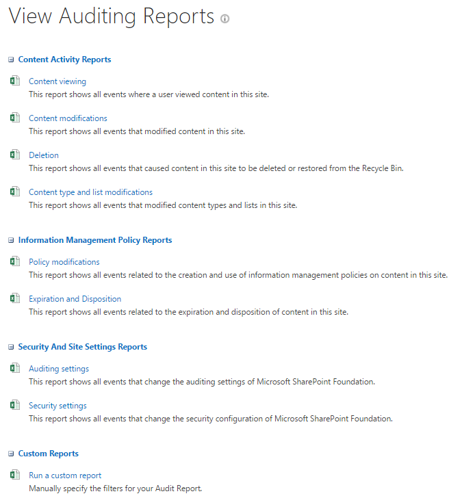 SharePoint farm audit report
