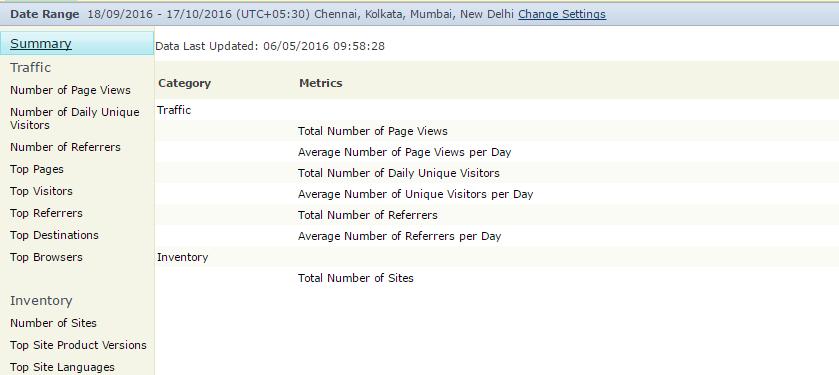 SharePoint site analytics report
