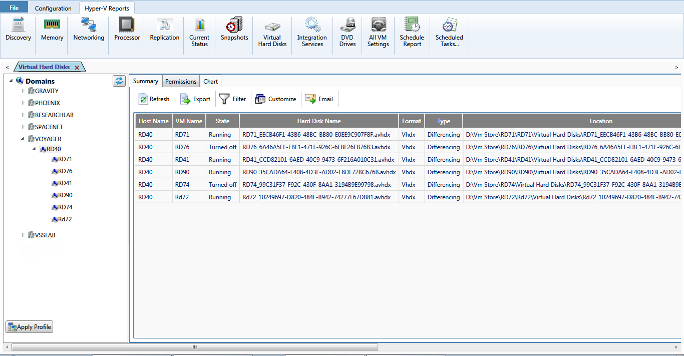 details of virtual hard disks