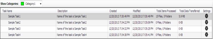 SharePoint list export tasks