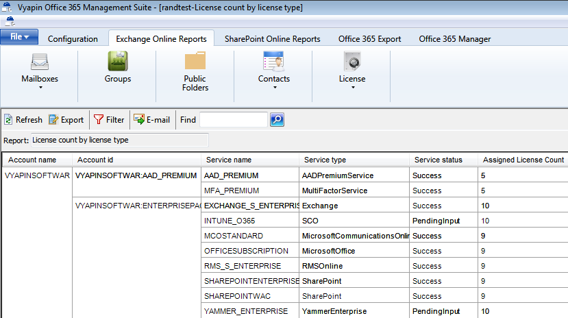 Office 365 license count by license type