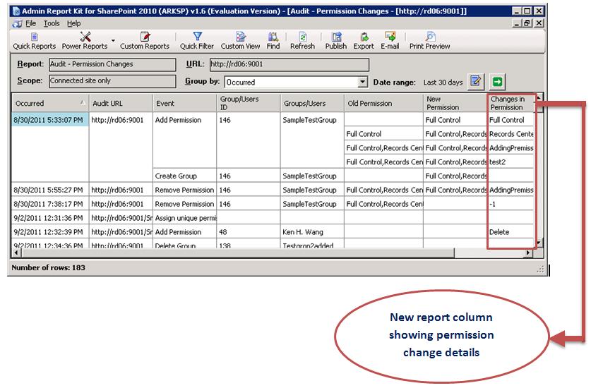 audit permission level changes