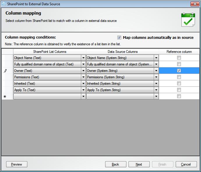 map SharePoint List columns to the external data base columns