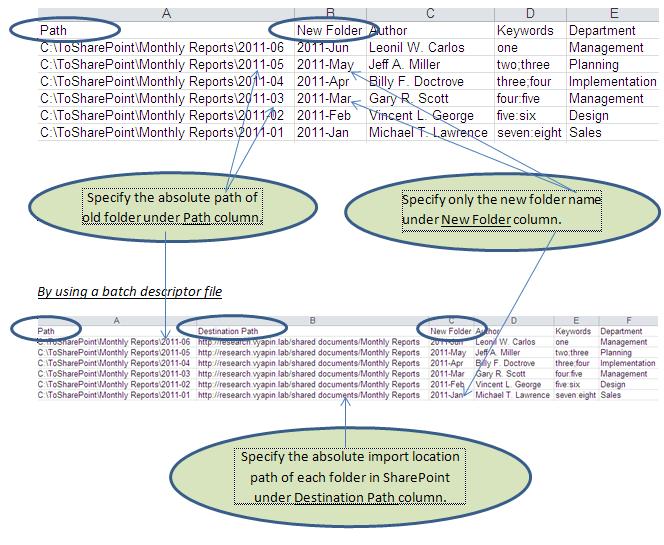 Rename folders by alternate names