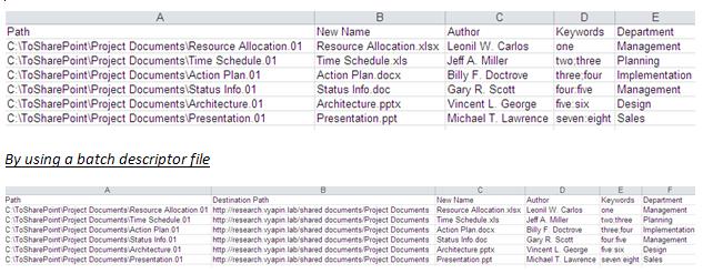 using an external metadata file