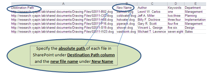 Rename files that already exist in SharePoint
