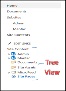 troy content tree view