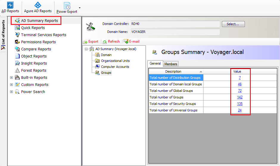 Active Directory Summary Reports with overall count information along with sub-totals