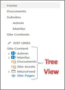 Content Classification & Organization in SharePoint