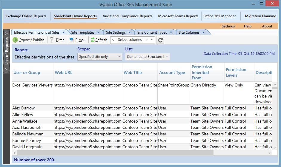 Effective Permissions Report for Sites in SharePoint Online