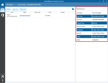 Detailed status reports on SharePoint migration activities