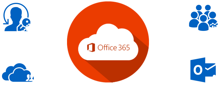 Office 365 Auditing and Reporting Tools