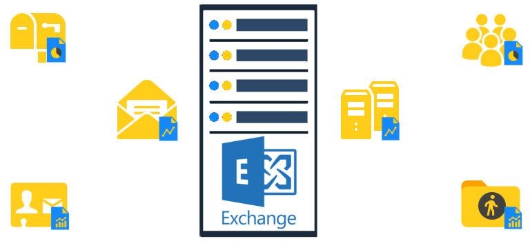 Exchange Server Reporting